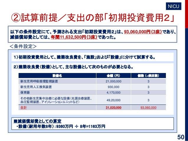 ②試算前提/支出の部「初期投資費用2」 NICU 50 以下の条件設定にて、予測される支出「初期投資費用2」は、93,060,000円(3床)であり、 減価償却費としては、年間11,632,500円(3床)であった。 <条件設定> 1)初期投資...