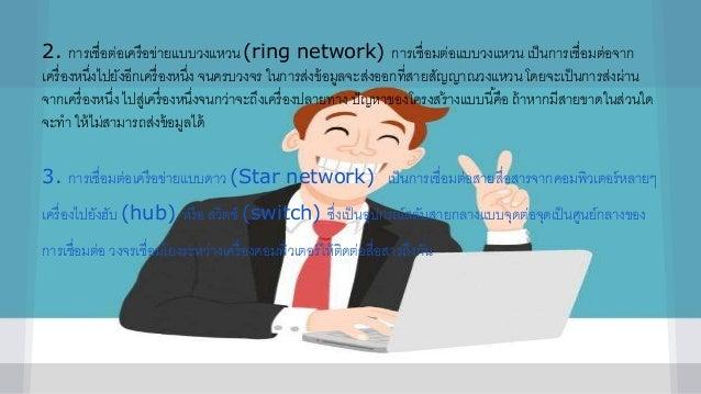 2. การเชื่อต่อเครือข่ายแบบวงแหวน (ring network) การเชื่อมต่อแบบวงแหวน เป็นการเชื่อมต่อจาก เครื่องหนึ่งไปยังอีกเครื่องหนึ่ง...
