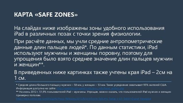 КАРТА «SAFE ZONES» На слайдах ниже изображены зоны удобного использования iPad в различных позах с точки зрения физиологии...