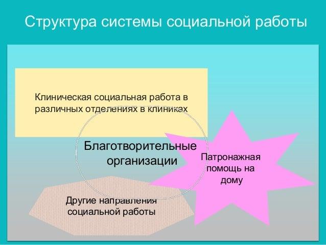Клинические модели социальной работы с группой работа по вемкам в хвалынск