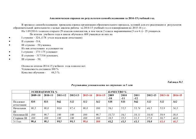 Аналитическая справка по результатам самообследования за 2014-15 учебный год. В процессе самообследования проведена оценка...