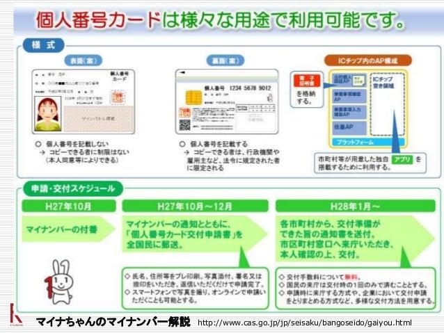 マイナちゃんのマイナンバー解説 http://www.cas.go.jp/jp/seisaku/bangoseido/gaiyou.html