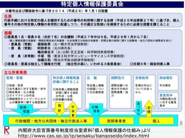 内閣府大臣官房番号制度担当室資料「個人情報保護の仕組み」より http://www.cas.go.jp/jp/seisaku/bangoseido/index.html
