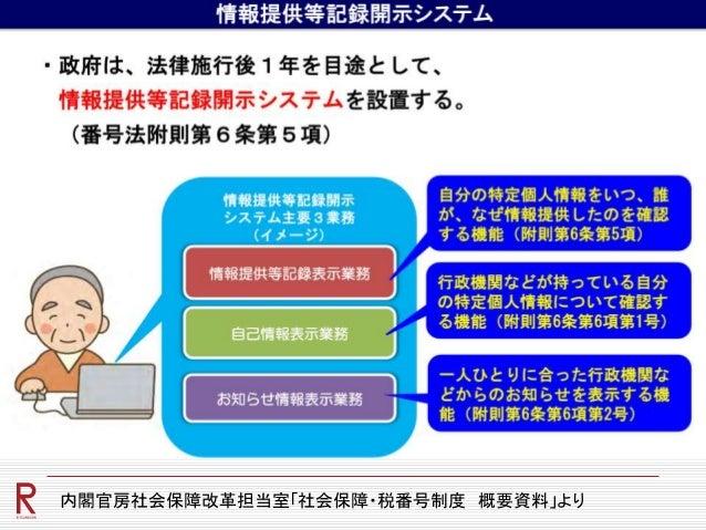 内閣官房社会保障改革担当室「社会保障・税番号制度 概要資料」より