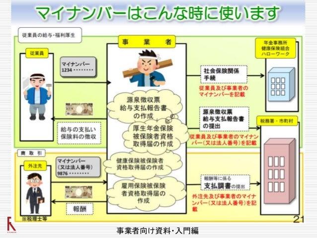 システム管理上は ワークフローを整理する方が大事 事業者向け資料・入門編
