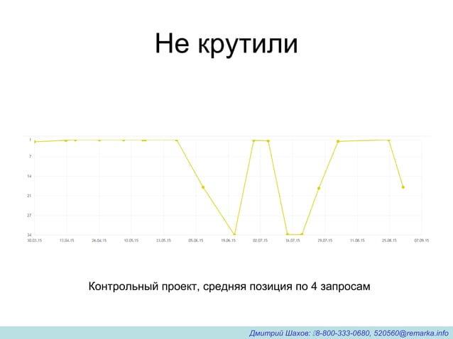 Не крутили Контрольный проект, средняя позиция по 4 запросам Дмитрий Шахов: 8-800-333-0680, 520560@remarka.info