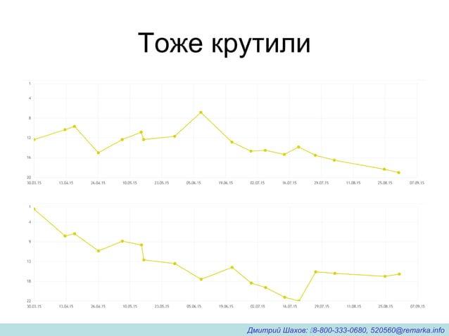 Тоже крутили Дмитрий Шахов: 8-800-333-0680, 520560@remarka.info