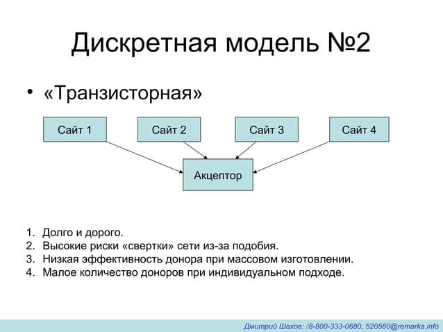 Дискретная модель №2 • «Транзисторная» Сайт 1 Сайт 2 Сайт 3 Сайт 4 Акцептор 1. Долго и дорого. 2. Высокие риски «свертки» ...