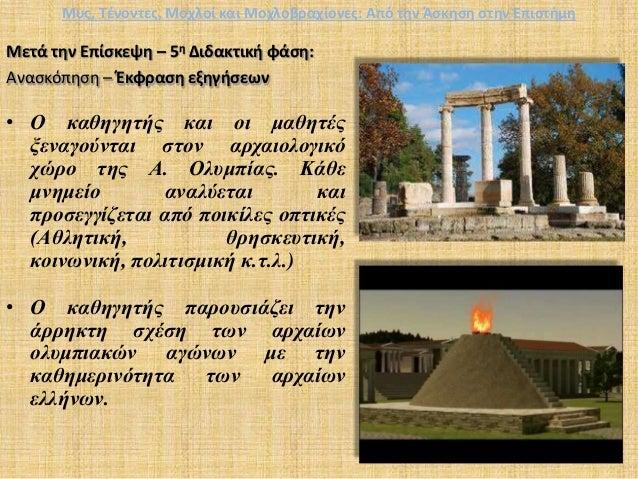 Μετά την Επίσκεψη – 5η Διδακτική φάση: Ανασκόπηση – Έκφραση εξηγήσεων • Ο καθηγητής και οι μαθητές ξεναγούνται στον αρχαιο...