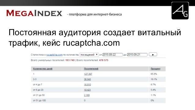 Кейс ruCaptcha.com