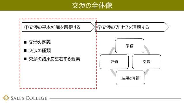 交渉力養成講座基礎知識編 Slide 2