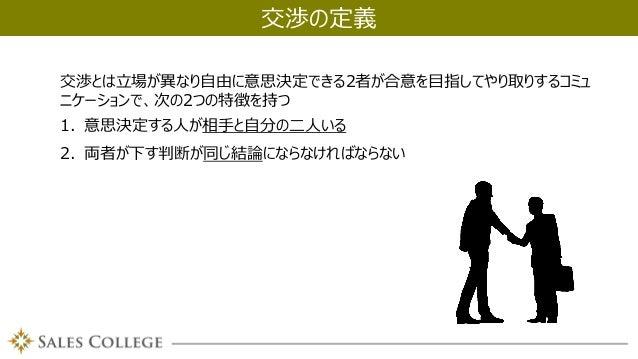 交渉力養成講座基礎知識編 Slide 3
