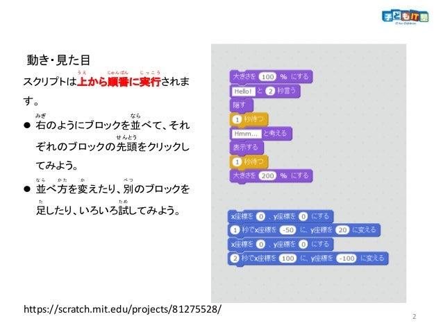 プログラミングの基本を学ぼう Slide 2