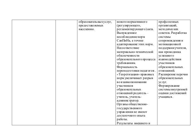 диагностическая карта Slide 3