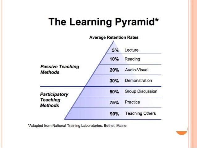 ДААЛГАВАР 2.  Лекцийн хичээлд ашигладаг сургалтын хэрэглэгдэхүүнийг жагсаан бичнэ үү. 1.