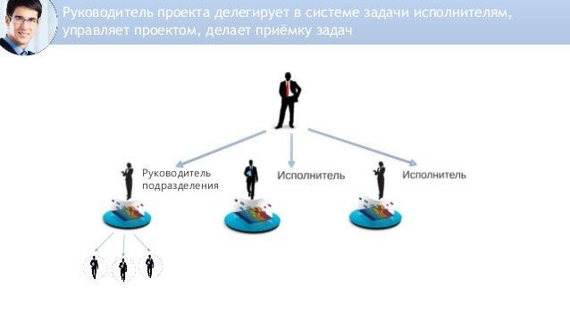 2014 В Адванте можно настроить сбор любой отчетности через автоматические запросы форм. При этом можно определить состав п...