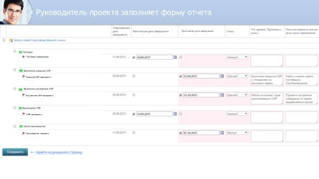 Топ-менеджер открывает в системе отчет по проектам и проводит совещание