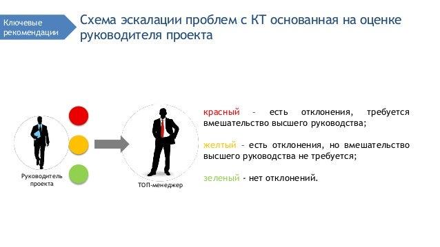 Результаты внедрения метода Штаб ликвидации последствий пожаров в Забайкальском крае
