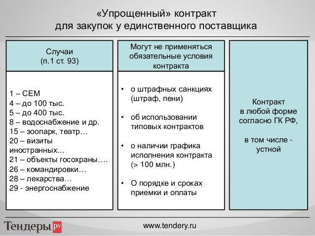 Роспотребнадзор спб ответы на заявления граждан