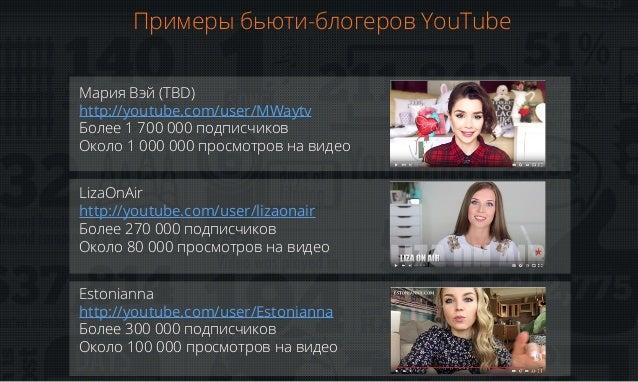 Примеры бьюти-блогеров YouTube Мария Вэй (TBD) http://youtube.com/user/MWaytv Более 1 700 000 подписчиков Около 1 000 000 ...