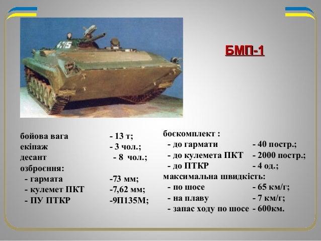 Озброєння  та бойова техніка підрозділів Slide 3