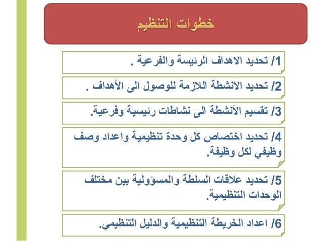 مصادر مركزيةئتدابإلا391الرايض نةيمد يف ًاختصاصيةًالمركزًفي المدرسة: أ.الجوهرةًالوكيل