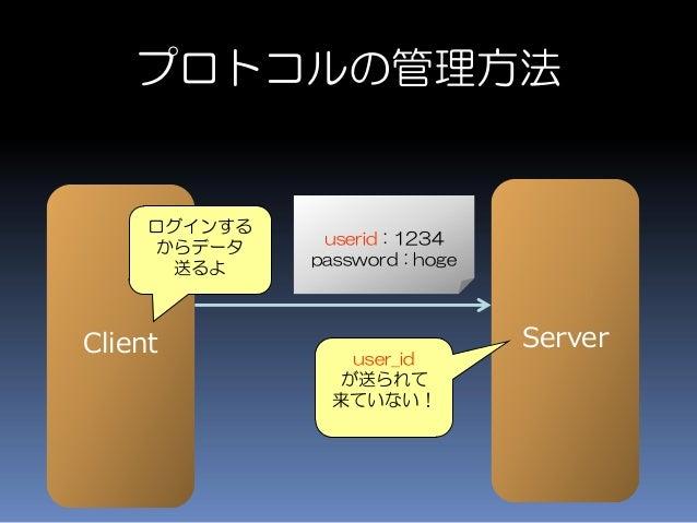 プロトコルの管理方法 Client Server userid : 1234 password : hoge user_id が送られて 来ていない! ログインする からデータ 送るよ