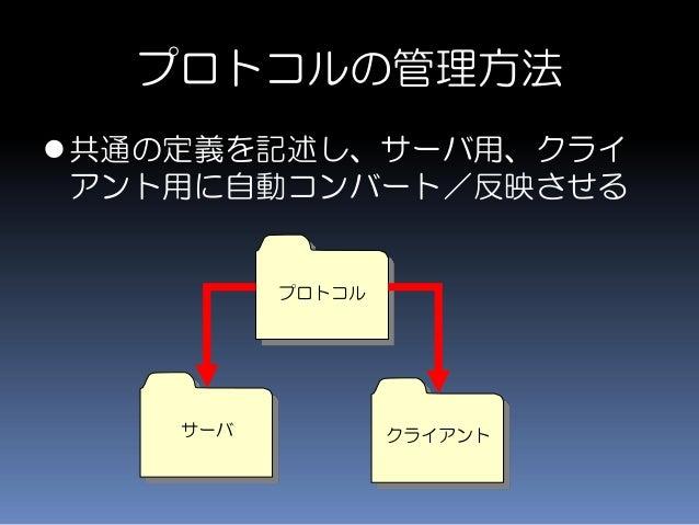 共通の定義を記述し、サーバ用、クライ アント用に自動コンバート/反映させる プロトコルの管理方法 プロトコル サーバ クライアント