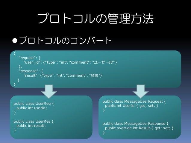 """プロトコルのコンバート プロトコルの管理方法 { """"request"""": { """"user_id"""": {""""type"""": """"int"""", """"comment"""": """"ユーザーID""""} }, """"response"""": { """"result"""": {""""type"""":..."""