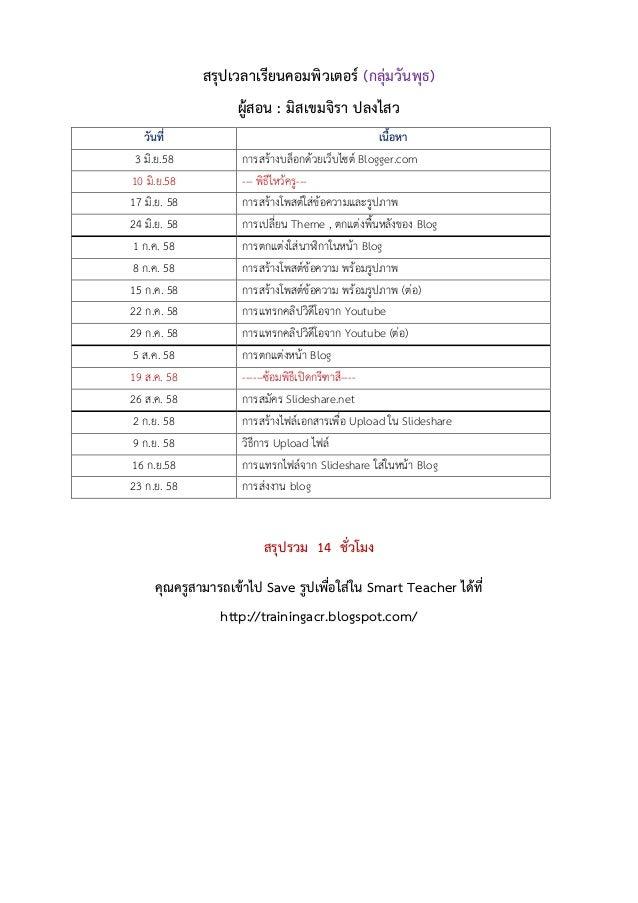 สรุปเวลาเรียนคอมพิวเตอร์ (กลุ่มวันพุธ) ผู้สอน : มิสเขมจิรา ปลงไสว วันที่ เนื้อหา 3 มิ.ย.58 การสร้างบล็อกด้วยเว็บไซต์ Blogg...