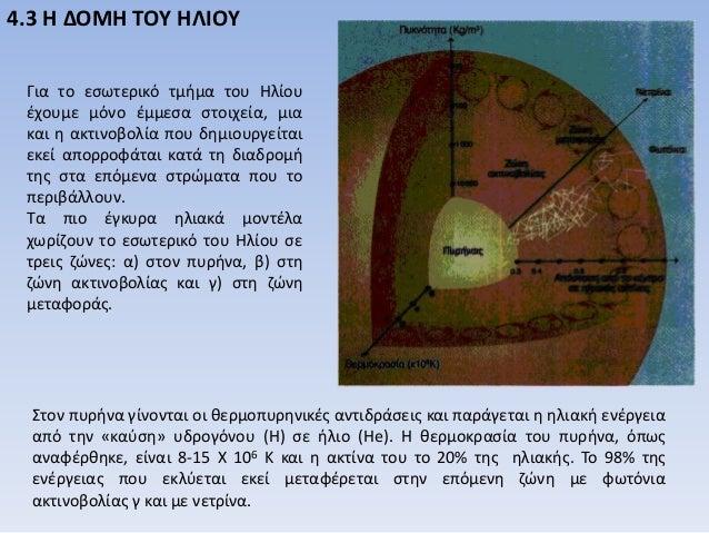 4.3 Η ΔΟΜΗ ΤΟΥ ΗΛΙΟΥ Για το εσωτερικό τμήμα του Ηλίου έχουμε μόνο έμμεσα στοιχεία, μια και η ακτινοβολία που δημιουργείται...