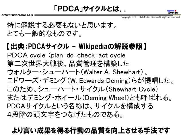 「PDCA」サイクルとは.. http://www.teoria.co.jp copyright (C) Hidetoshi Ikeda All rights reserved 特に解説する必要もないと思います。 とても一般的なものです。 【出...