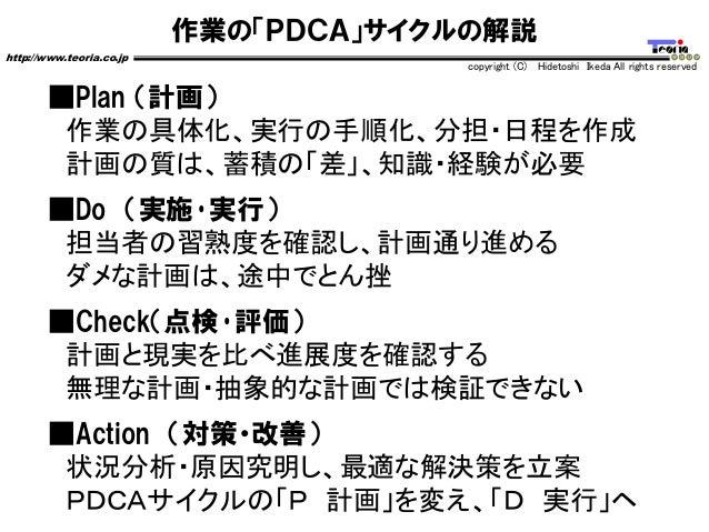 作業の「PDCA」サイクルの解説 http://www.teoria.co.jp copyright (C) Hidetoshi Ikeda All rights reserved ■Plan (計画) 作業の具体化、実行の手順化、分担・日程を...