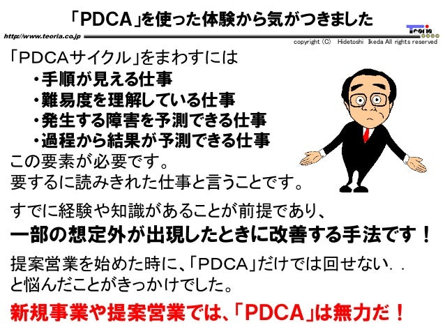 「PDCA」を使った体験から気がつきました http://www.teoria.co.jp copyright (C) Hidetoshi Ikeda All rights reserved 「PDCAサイクル」をまわすには ・手順が見える仕事...