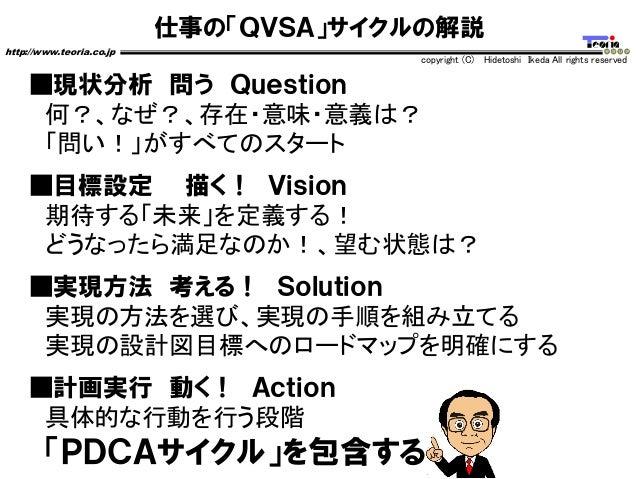 仕事の「QVSA」サイクルの解説 http://www.teoria.co.jp copyright (C) Hidetoshi Ikeda All rights reserved ■現状分析 問う Question 何?、なぜ?、存在・意味・...