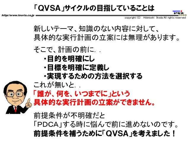 「QVSA」サイクルの目指していることは http://www.teoria.co.jp copyright (C) Hidetoshi Ikeda All rights reserved 新しいテーマ、知識のない内容に対して、 具体的な実行計...
