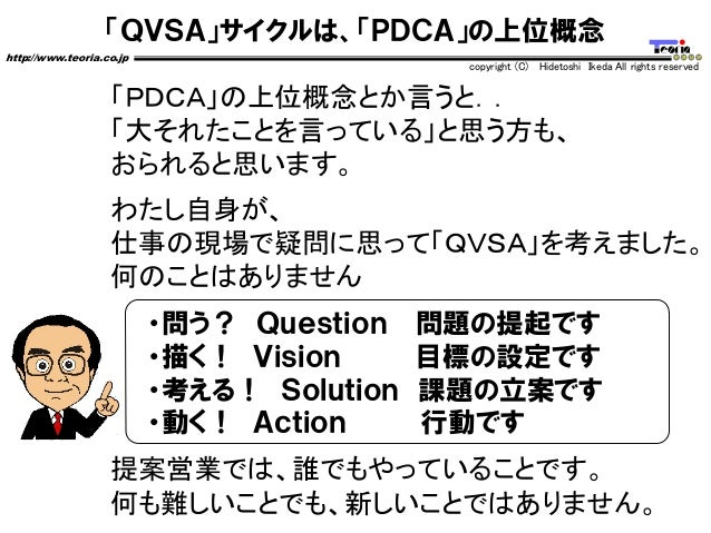 「QVSA」サイクルは、「PDCA」の上位概念 http://www.teoria.co.jp copyright (C) Hidetoshi Ikeda All rights reserved 「PDCA」の上位概念とか言うと.. 「大それた...