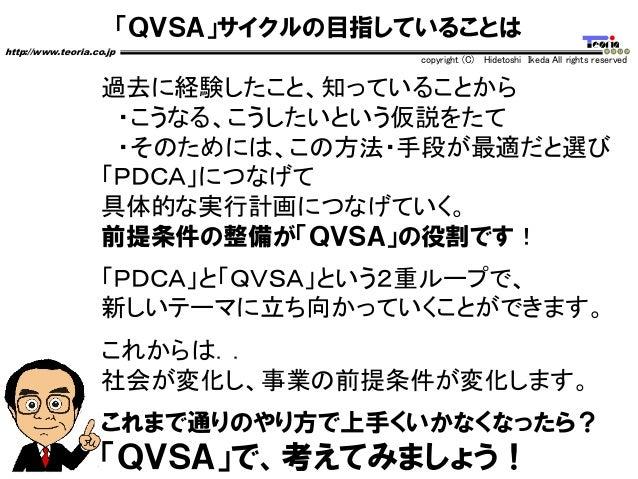 「QVSA」サイクルの目指していることは http://www.teoria.co.jp copyright (C) Hidetoshi Ikeda All rights reserved 過去に経験したこと、知っていることから ・こうなる、こ...