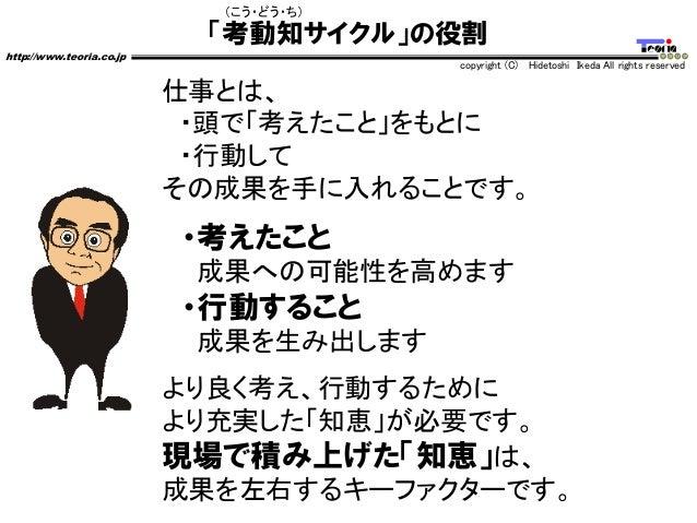 「考動知サイクル」の役割 http://www.teoria.co.jp copyright (C) Hidetoshi Ikeda All rights reserved (こう・どう・ち) 仕事とは、 ・頭で「考えたこと」をもとに ・行動し...