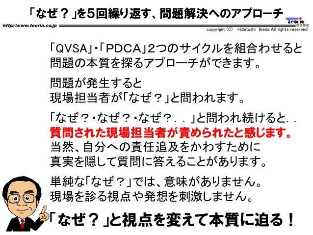 「なぜ?」を5回繰り返す、問題解決へのアプローチ http://www.teoria.co.jp copyright (C) Hidetoshi Ikeda All rights reserved 「QVSA」・「PDCA」2つのサイクルを組合...