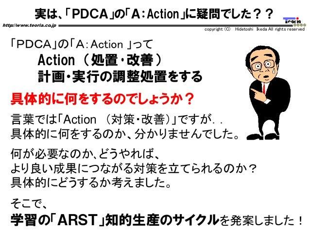 実は、「PDCA」の「A:Action」に疑問でした?? http://www.teoria.co.jp copyright (C) Hidetoshi Ikeda All rights reserved 「PDCA」の「A:Action 」っ...