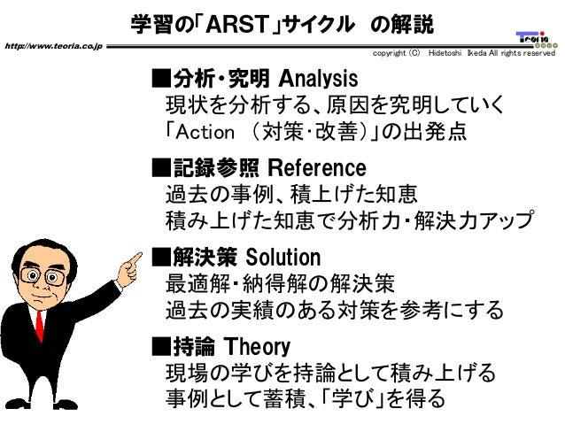学習の「ARST」サイクル の解説 http://www.teoria.co.jp copyright (C) Hidetoshi Ikeda All rights reserved ■分析・究明 Analysis 現状を分析する、原因を究明し...