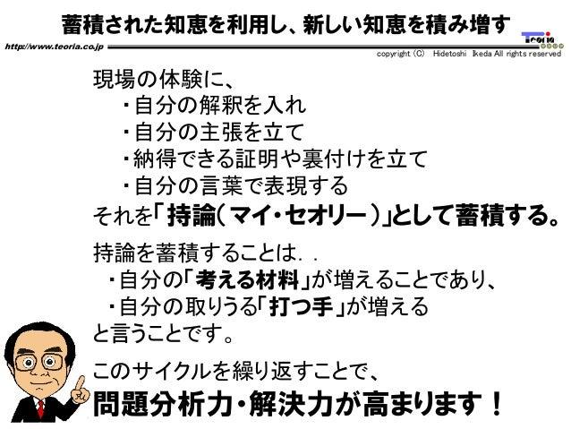 蓄積された知恵を利用し、新しい知恵を積み増す http://www.teoria.co.jp copyright (C) Hidetoshi Ikeda All rights reserved 現場の体験に、 ・自分の解釈を入れ ・自分の主張を...