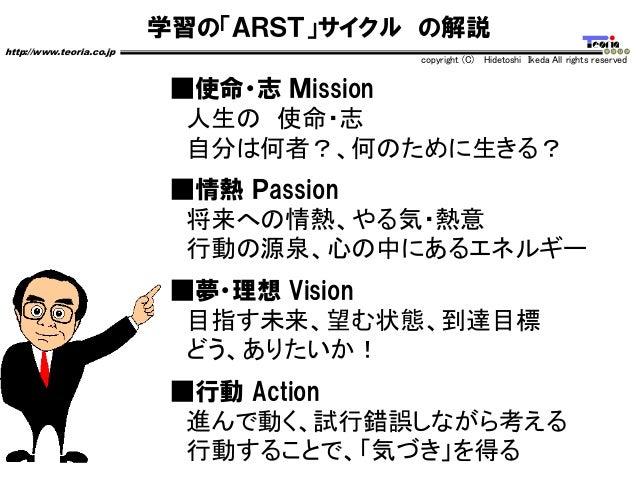 学習の「ARST」サイクル の解説 http://www.teoria.co.jp copyright (C) Hidetoshi Ikeda All rights reserved ■使命・志 Mission 人生の 使命・志 自分は何者?、...