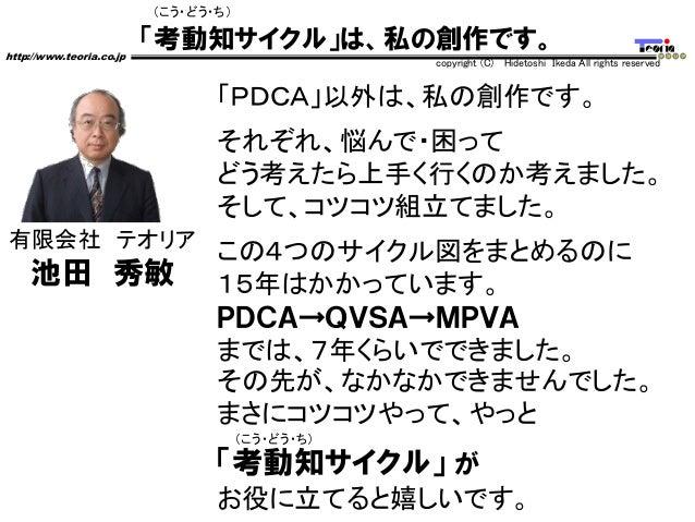 「考動知サイクル」は、私の創作です。http://www.teoria.co.jp copyright (C) Hidetoshi Ikeda All rights reserved 「PDCA」以外は、私の創作です。 それぞれ、悩んで・困って...