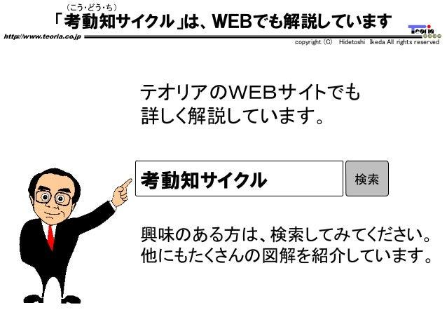 「考動知サイクル」は、WEBでも解説しています http://www.teoria.co.jp copyright (C) Hidetoshi Ikeda All rights reserved (こう・どう・ち) 考動知サイクル 検索 テオリ...