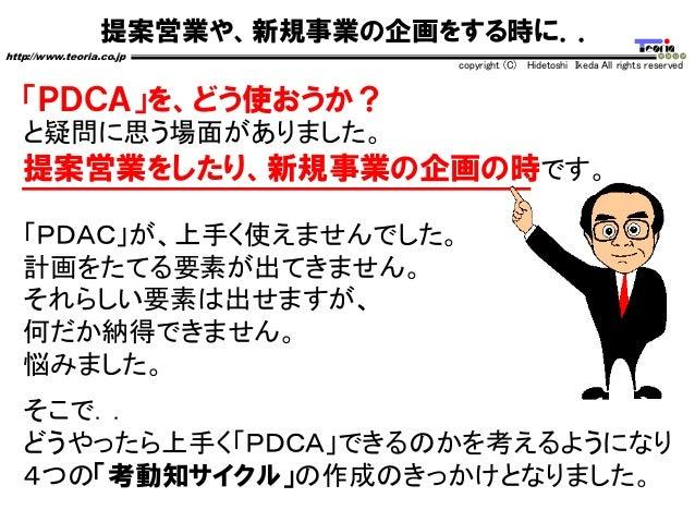 提案営業や、新規事業の企画をする時に.. http://www.teoria.co.jp copyright (C) Hidetoshi Ikeda All rights reserved 「PDCA」を、どう使おうか? と疑問に思う場面があり...