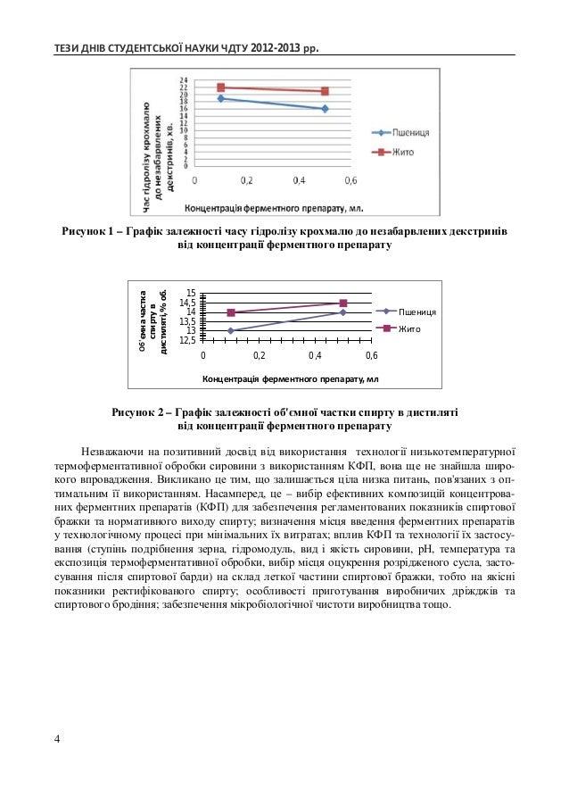визначення обємної частки со у вихлопних газах