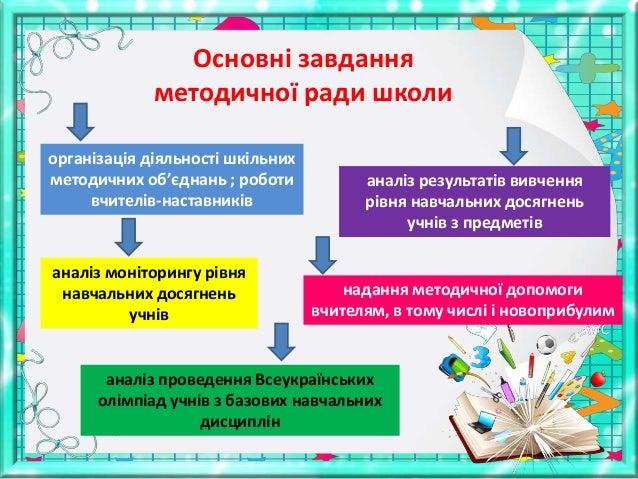 СЕРПЕНЬ 1. Аналіз стану методичної роботи в школі в 20142015 н.р. та завдання на новий 20152016 н.р. 2. Затвердження плані...