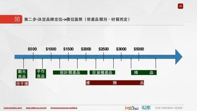 "justvsolution.com/ ""品牌⾏行銷與網路⼝口碑經營""www.addons.com.tw/ fortunenina.pixnet.net/blog 22 ! $500 $1000 $1500 $2000 $2500 $3000 $..."